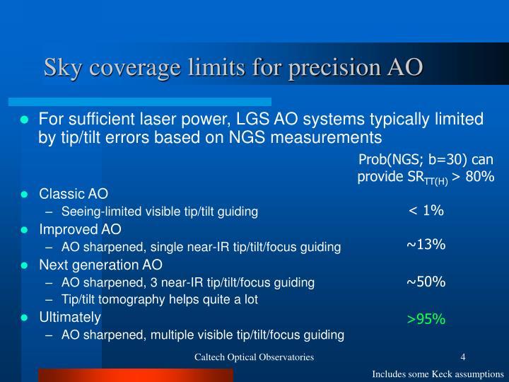 Sky coverage limits for precision AO