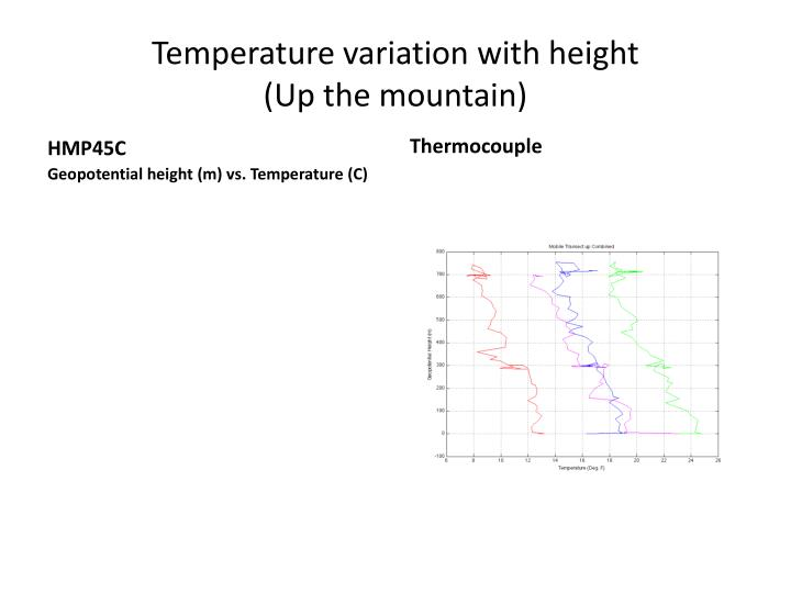 Temperature variation with height