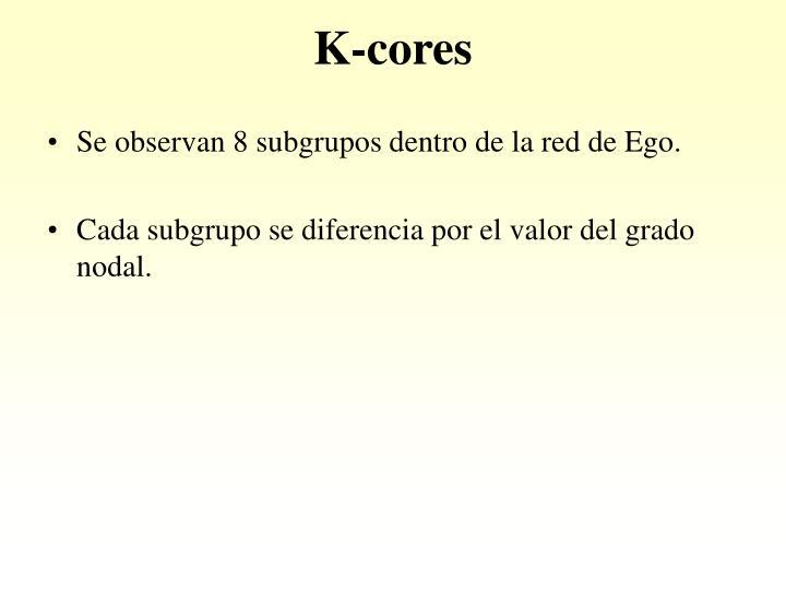 K-cores