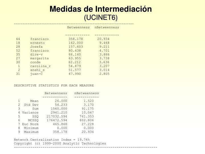Medidas de Intermediación