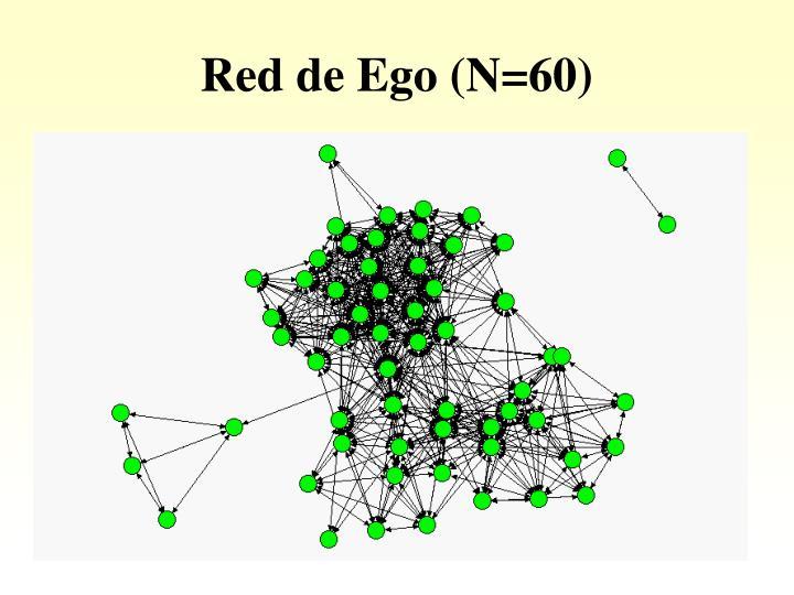 Red de Ego (N=60)