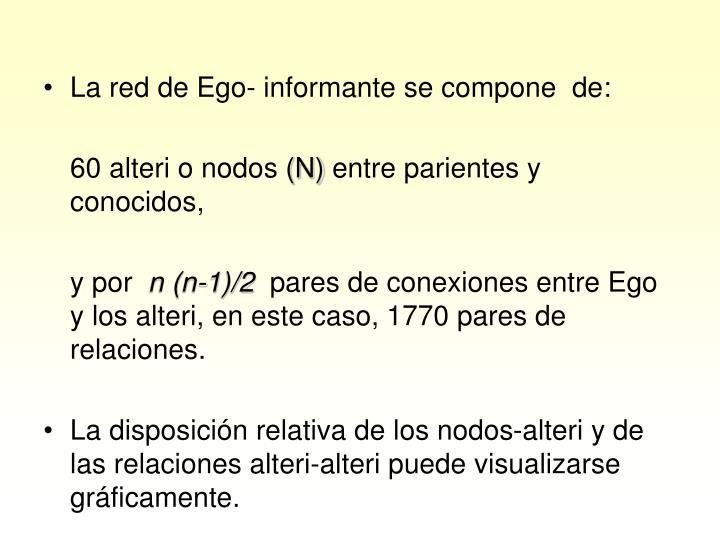 La red de Ego- informante se compone  de: