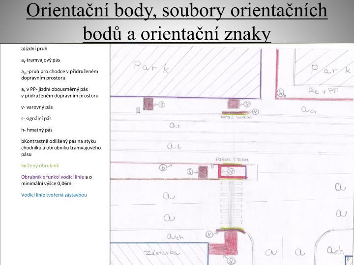 Orientační body, soubory orientačních bodů a orientační znaky