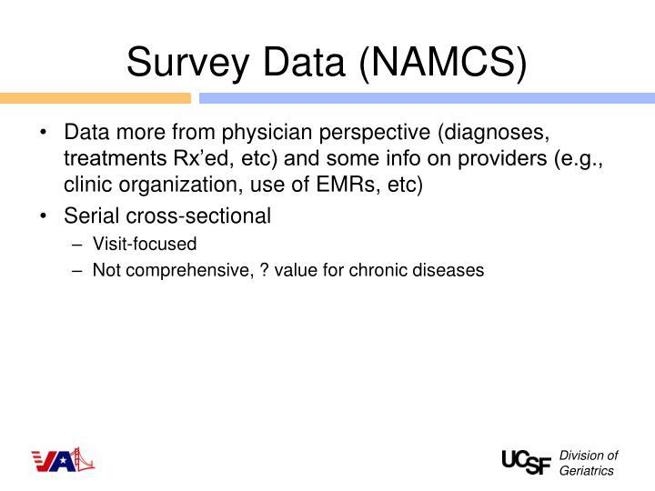 Survey Data (NAMCS)