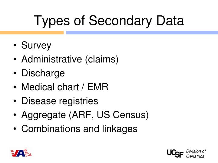 Types of Secondary Data