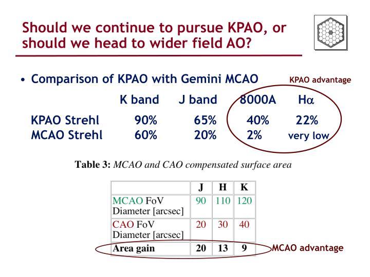 KPAO advantage