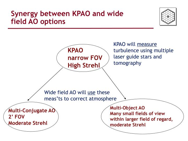Synergy between KPAO and wide field AO options