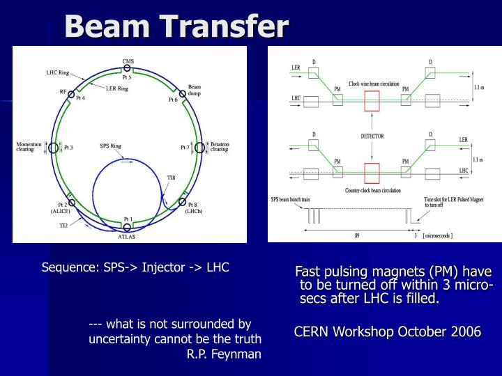 Beam Transfer