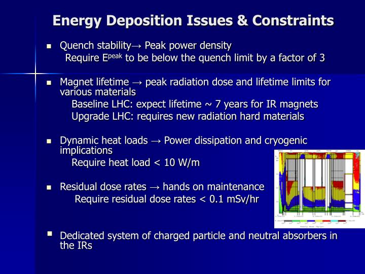 Energy Deposition Issues & Constraints