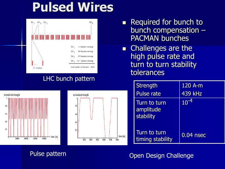 Pulsed Wires