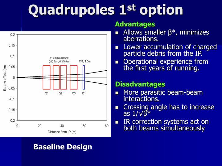 Quadrupoles 1