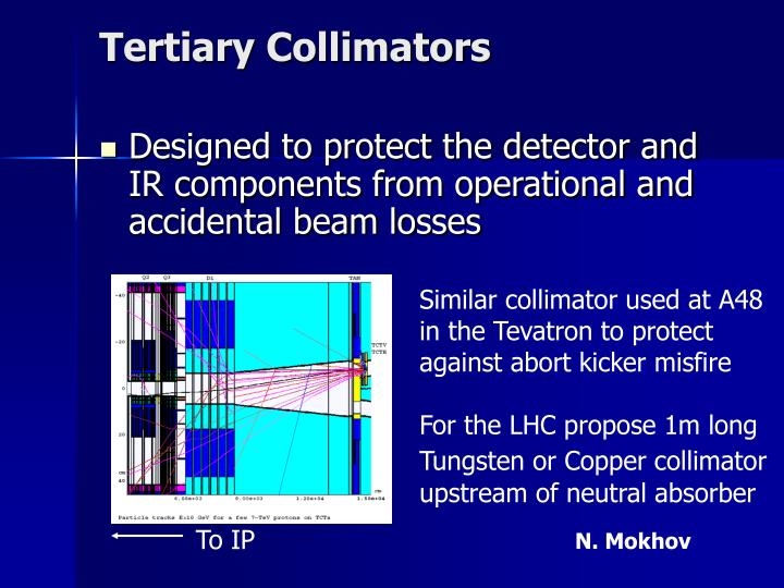 Tertiary Collimators