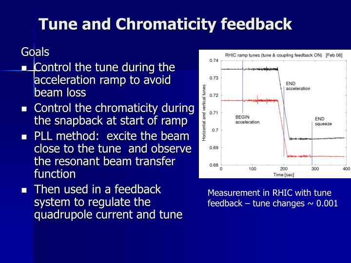Tune and Chromaticity feedback