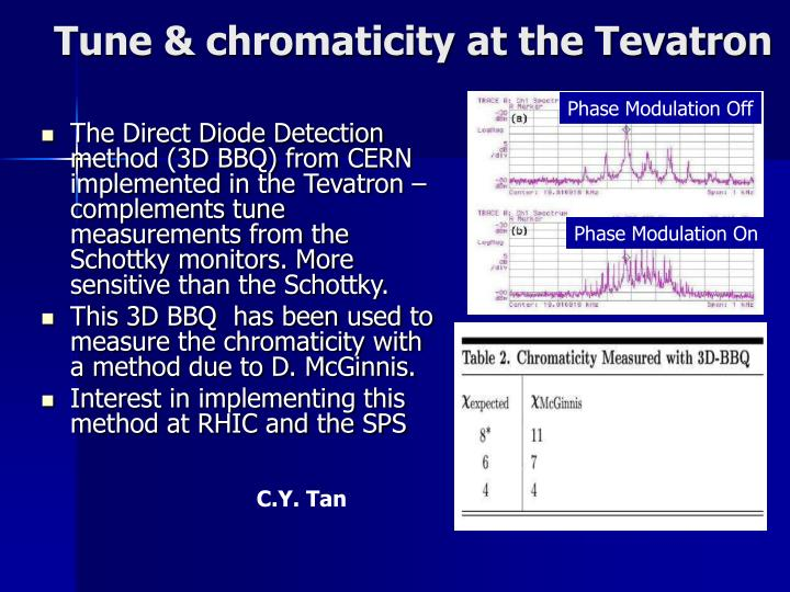 Tune & chromaticity at the Tevatron