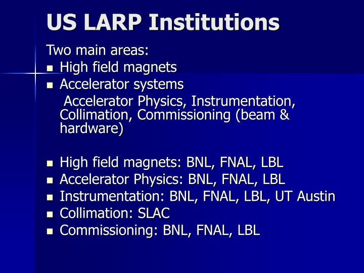 US LARP Institutions