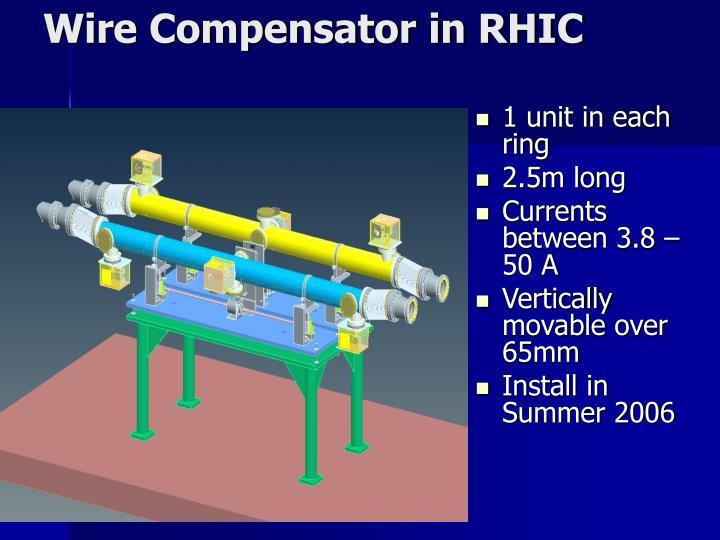 Wire Compensator in RHIC