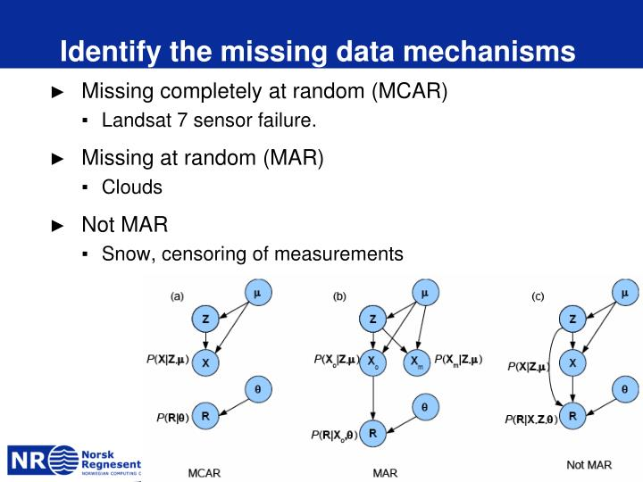 Identify the missing data mechanisms