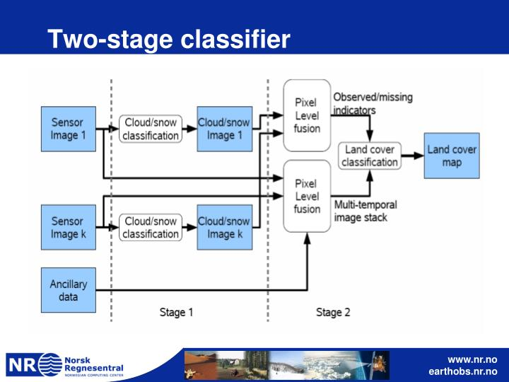 Two-stage classifier