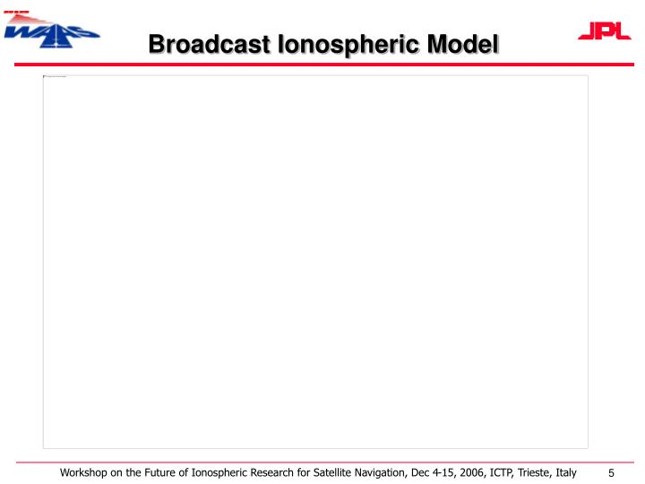 Broadcast Ionospheric Model