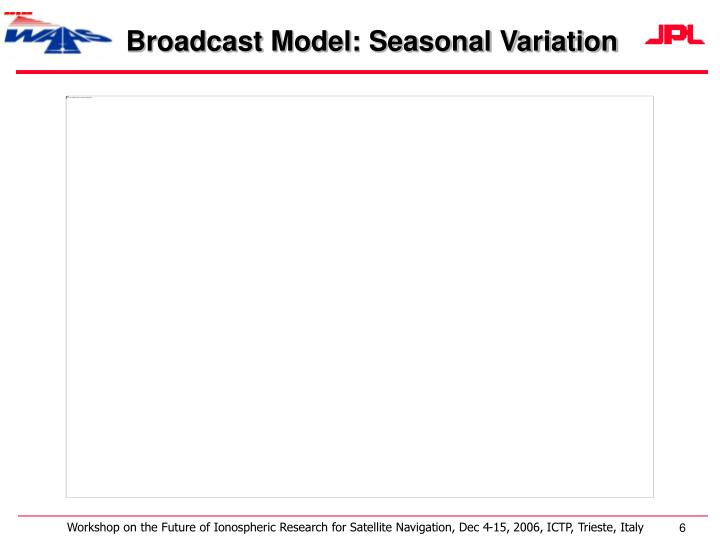 Broadcast Model: Seasonal Variation