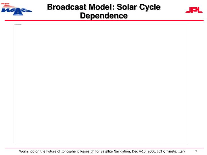 Broadcast Model: Solar Cycle Dependence