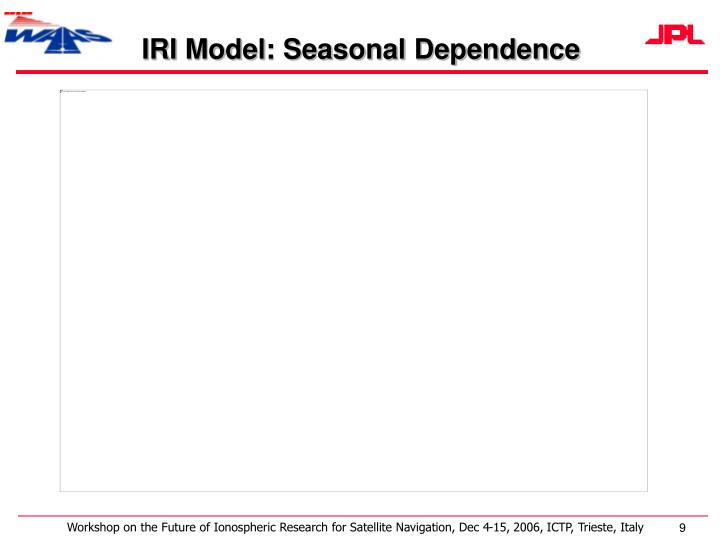 IRI Model: Seasonal Dependence