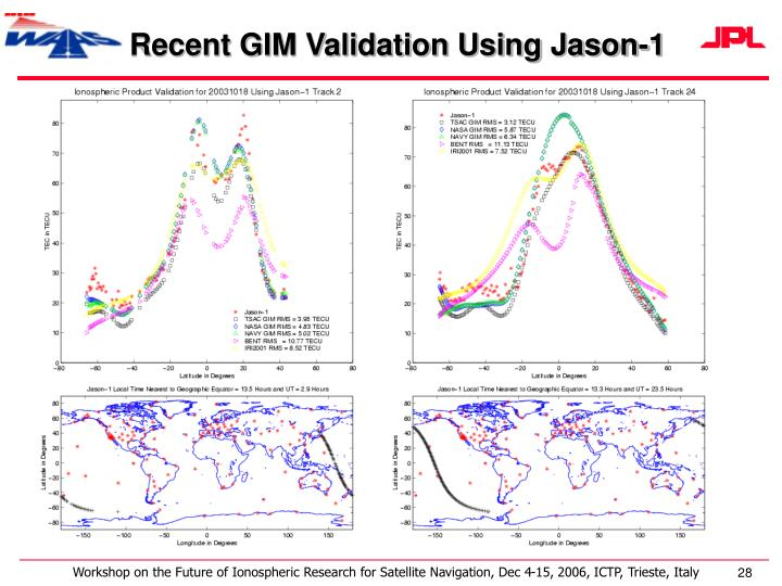 Recent GIM Validation Using Jason-1