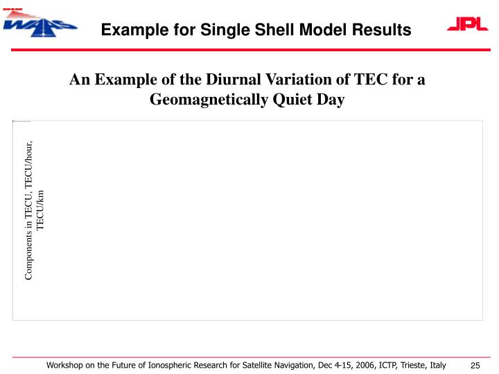 Example for Single Shell Model Results