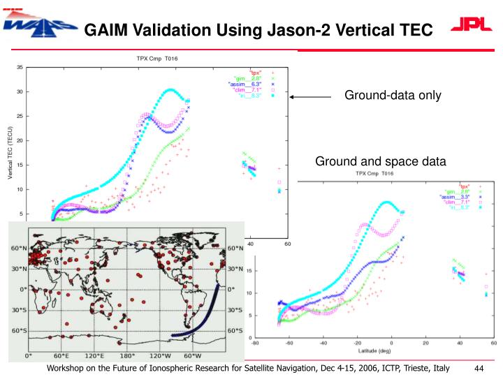 GAIM Validation Using Jason-2 Vertical TEC