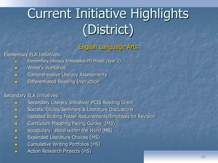 Current Initiative Highlights (District)
