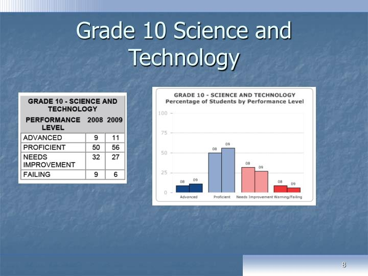 Grade 10 Science and Technology