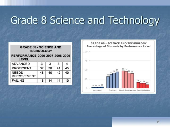 Grade 8 Science and Technology