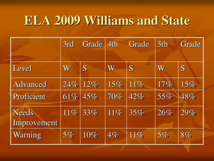 ELA 2009 Williams and State