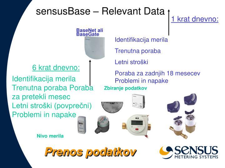 sensusBase – Relevant Data
