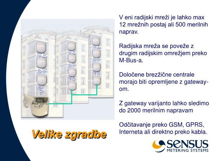 V eni radijski mreži je lahko max 12 mrežnih postaj ali 500 merilnih naprav.