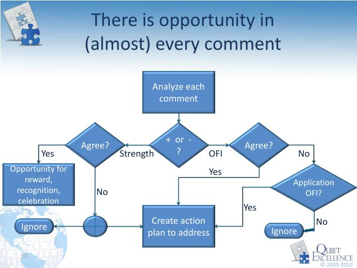 There is opportunity in