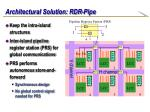 architectural solution rdr pipe
