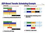 edf based transfer scheduling example