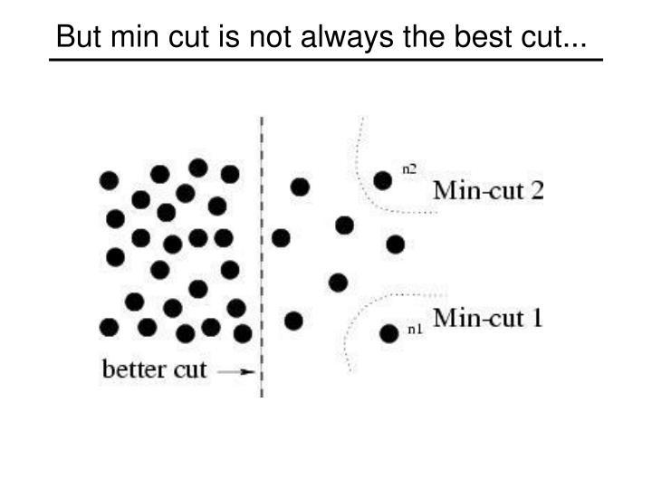But min cut is not always the best cut...