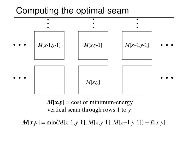 Computing the optimal seam
