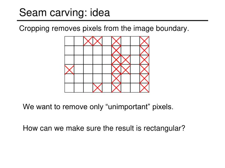Seam carving: idea