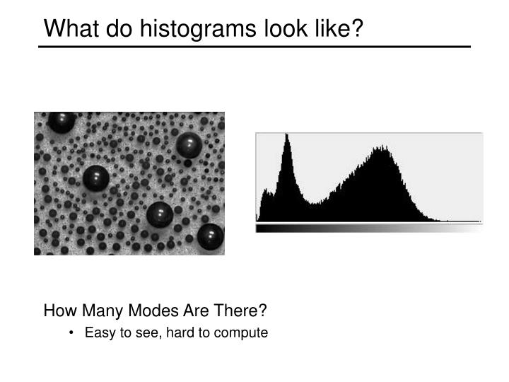 What do histograms look like?