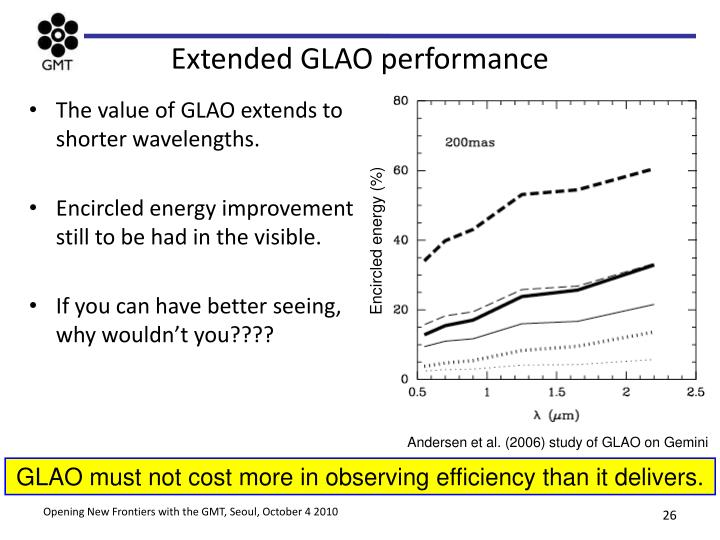 Extended GLAO performance