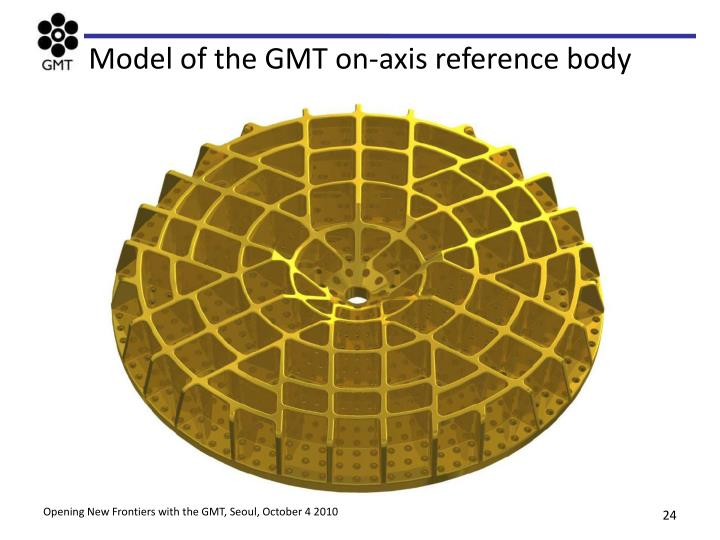 Model of the GMT on-axis reference body