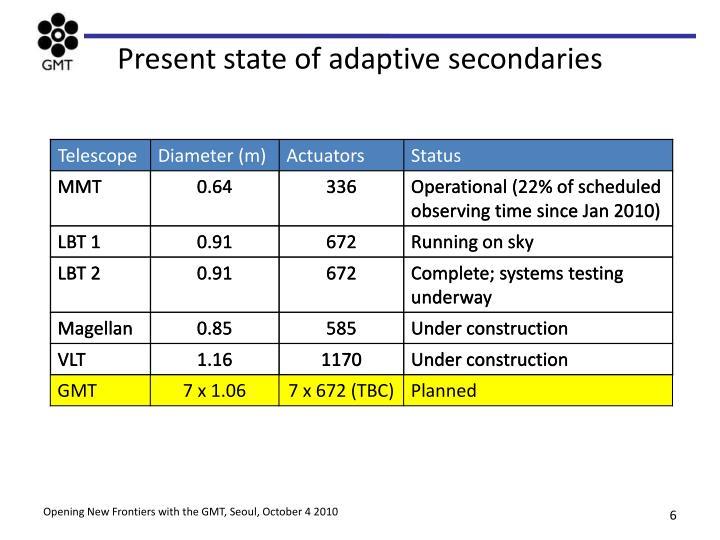 Present state of adaptive secondaries