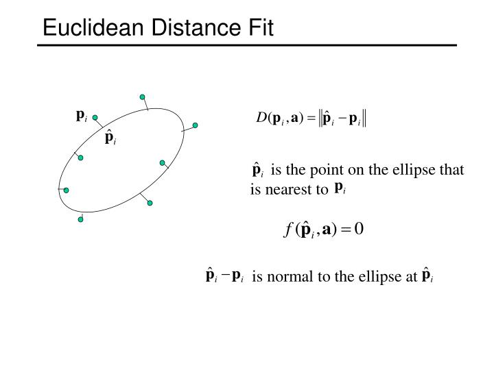is the point on the ellipse that