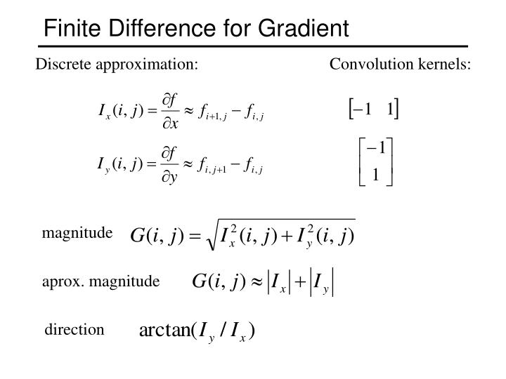 Finite Difference for Gradient