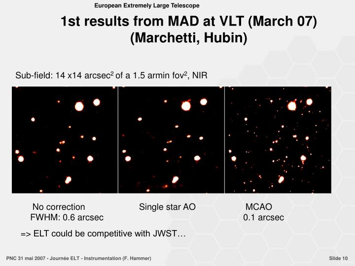 1st results from MAD at VLT (March 07)
