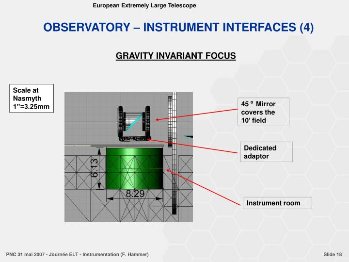 OBSERVATORY – INSTRUMENT INTERFACES (4)