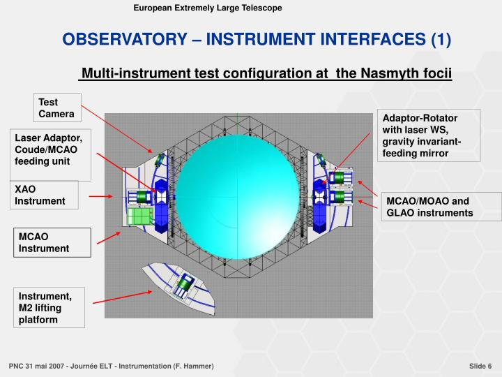 OBSERVATORY – INSTRUMENT INTERFACES (1)